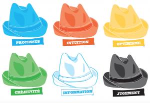 Image des 6 chapeaux